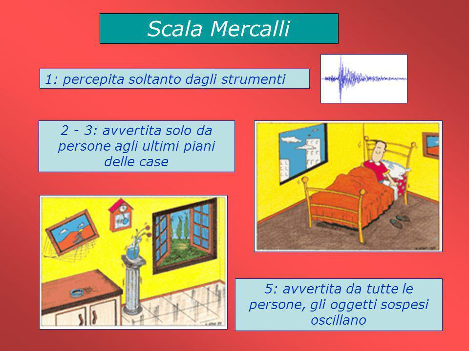 Scala Mercalli 1: percepita soltanto dagli strumenti 2 - 3: avvertita solo da persone agli ultimi piani delle case 5: avvertita da tutte le persone, gli oggetti sospesi oscillano