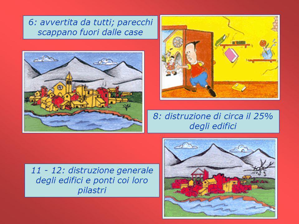 6: avvertita da tutti; parecchi scappano fuori dalle case 8: distruzione di circa il 25% degli edifici 11 - 12: distruzione generale degli edifici e ponti coi loro pilastri
