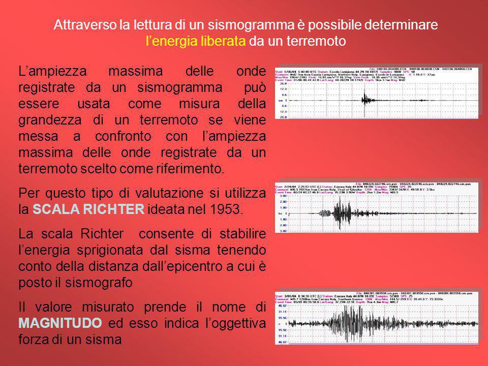 Attraverso la lettura di un sismogramma è possibile determinare l'energia liberata da un terremoto L'ampiezza massima delle onde registrate da un sismogramma può essere usata come misura della grandezza di un terremoto se viene messa a confronto con l'ampiezza massima delle onde registrate da un terremoto scelto come riferimento.