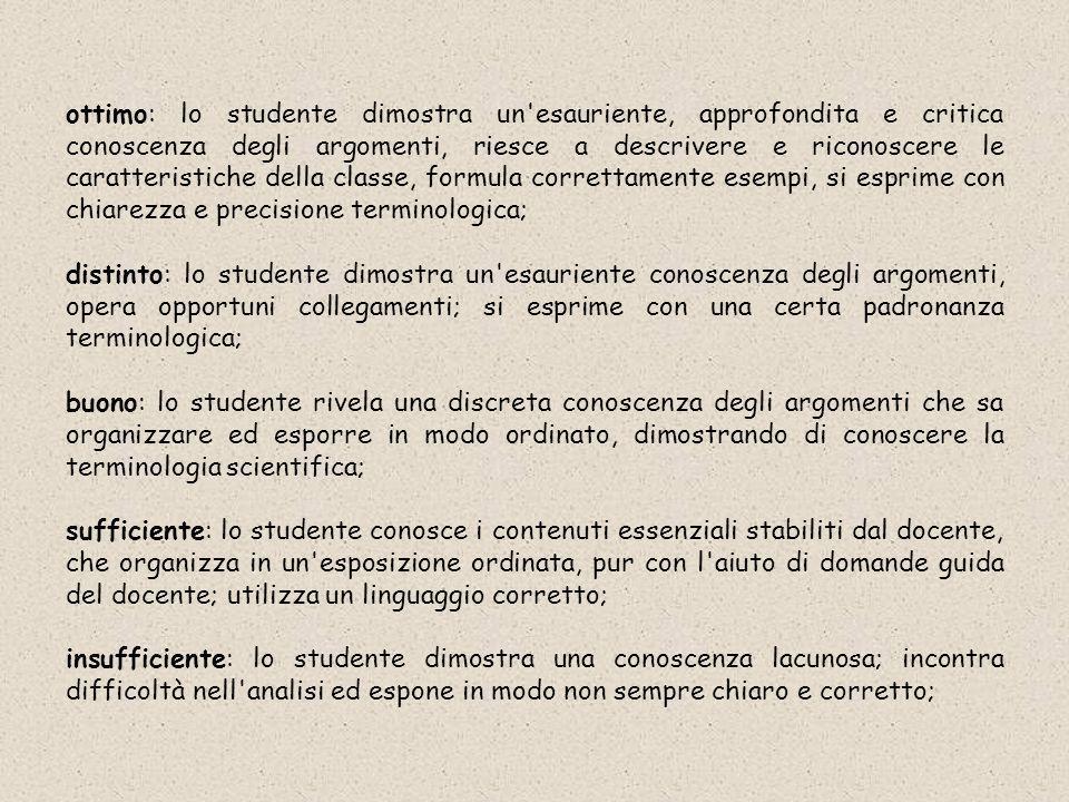 ottimo: lo studente dimostra un'esauriente, approfondita e critica conoscenza degli argomenti, riesce a descrivere e riconoscere le caratteristiche de