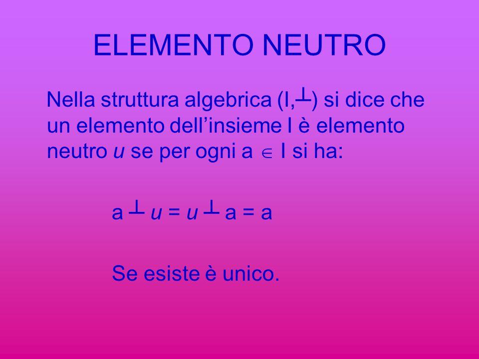 ELEMENTO NEUTRO Nella struttura algebrica (I,┴) si dice che un elemento dell'insieme I è elemento neutro u se per ogni a  I si ha: a ┴ u = u ┴ a = a
