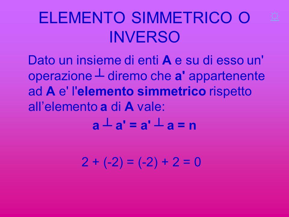 ELEMENTO SIMMETRICO O INVERSO Dato un insieme di enti A e su di esso un' operazione ┴ diremo che a' appartenente ad A e' l'elemento simmetrico rispett