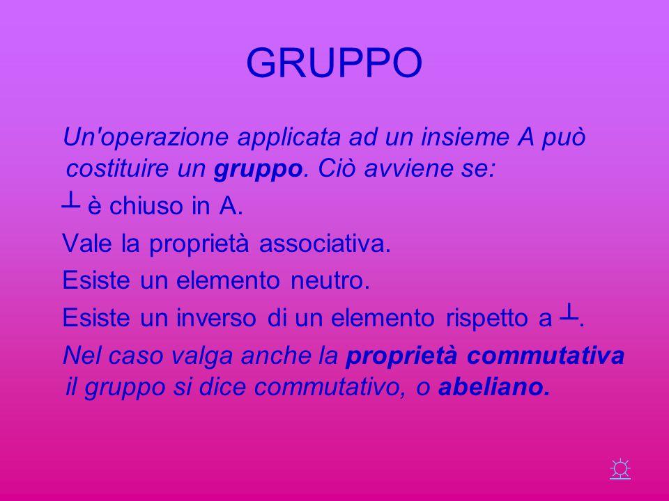 GRUPPO Un'operazione applicata ad un insieme A può costituire un gruppo. Ciò avviene se: ┴ è chiuso in A. Vale la proprietà associativa. Esiste un ele