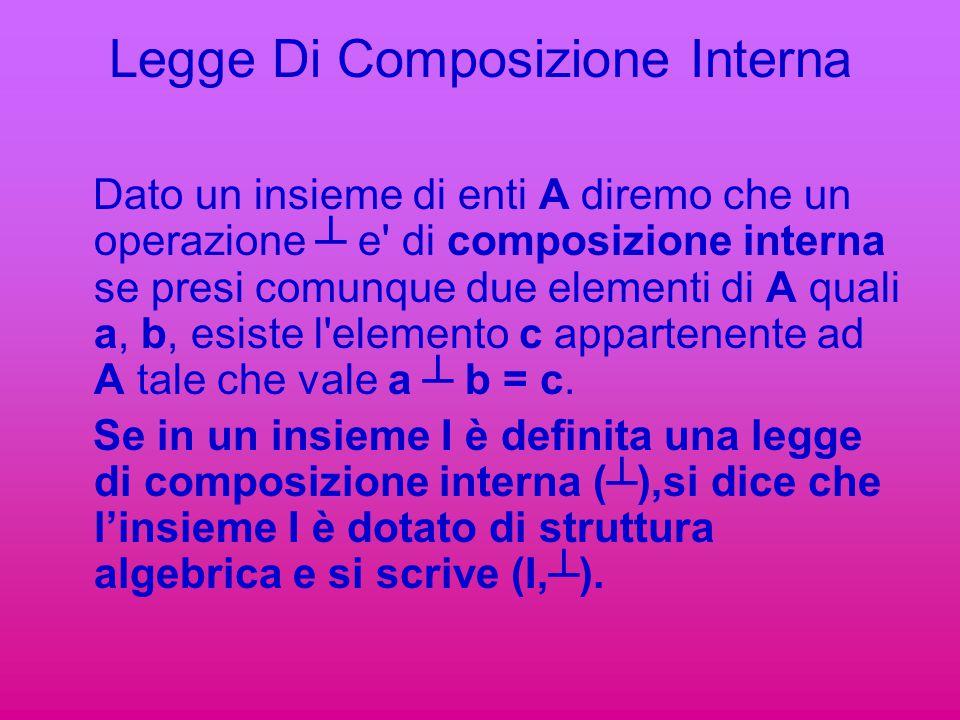 Legge Di Composizione Interna Dato un insieme di enti A diremo che un operazione ┴ e' di composizione interna se presi comunque due elementi di A qual