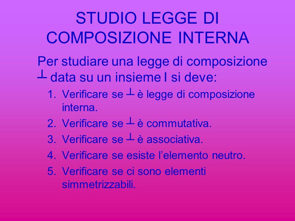 STUDIO LEGGE DI COMPOSIZIONE INTERNA Per studiare una legge di composizione ┴ data su un insieme I si deve: 1.Verificare se ┴ è legge di composizione