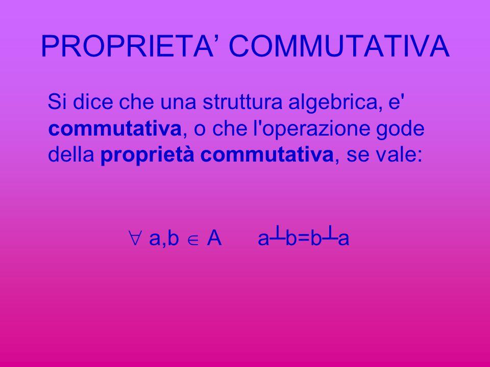 A=  -1,0,1   01 10 0000 1 01 ┴abc acaa bccb cabc In questo caso la legge  è legge di composizione interna, tracciando la diagonale principale della tabella si può notare che tutti gli elementi simmetrici rispetto ad essa sono uguali quindi gode della proprietà commutativa.