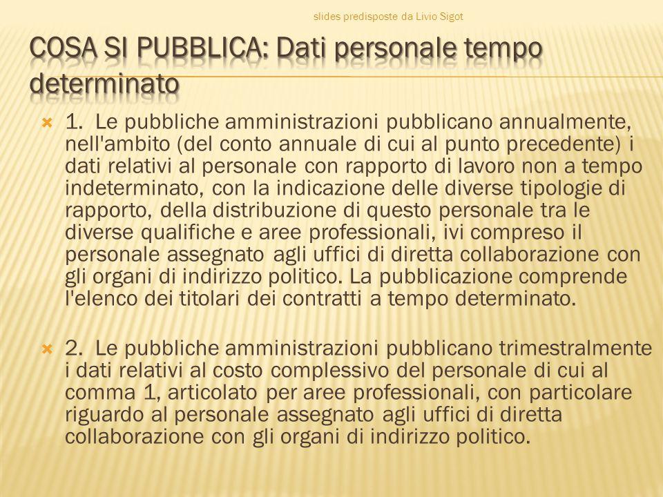  1. Le pubbliche amministrazioni pubblicano annualmente, nell'ambito (del conto annuale di cui al punto precedente) i dati relativi al personale con
