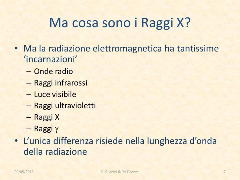 Ma cosa sono i Raggi X? Ma la radiazione elettromagnetica ha tantissime 'incarnazioni' – Onde radio – Raggi infrarossi – Luce visibile – Raggi ultravi