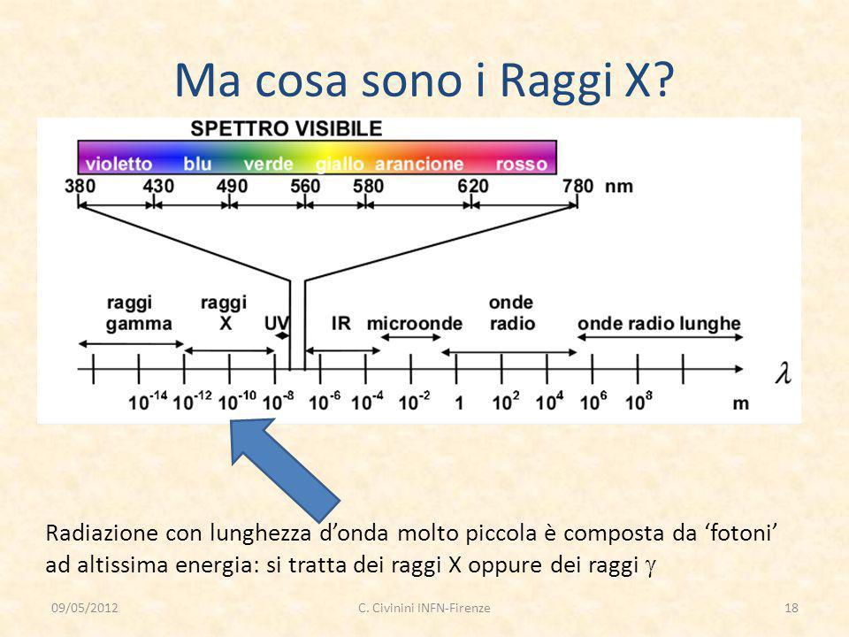 Ma cosa sono i Raggi X? Radiazione con lunghezza d'onda molto piccola è composta da 'fotoni' ad altissima energia: si tratta dei raggi X oppure dei ra
