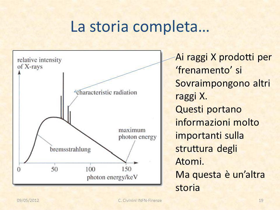 La storia completa… Ai raggi X prodotti per 'frenamento' si Sovraimpongono altri raggi X. Questi portano informazioni molto importanti sulla struttura