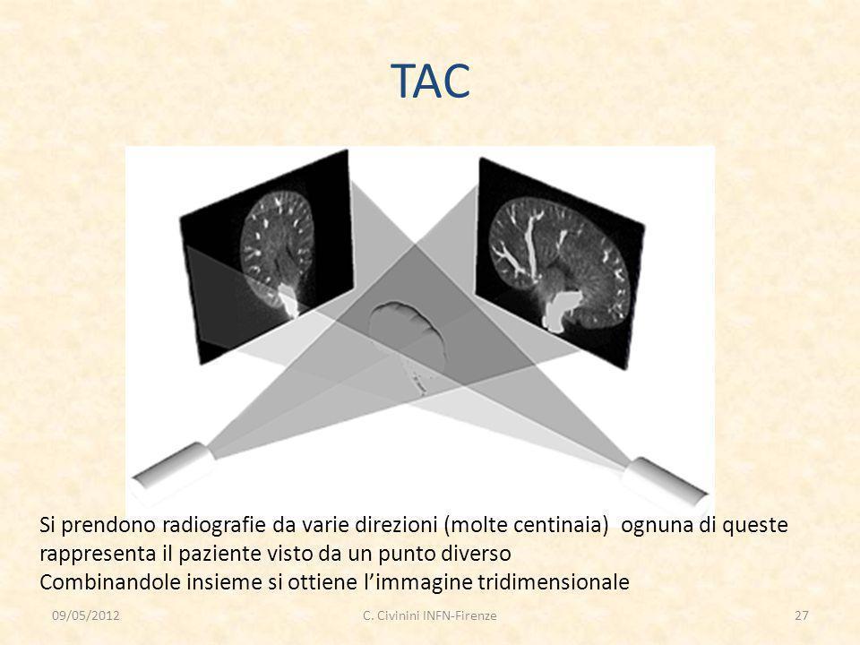 TAC Si prendono radiografie da varie direzioni (molte centinaia) ognuna di queste rappresenta il paziente visto da un punto diverso Combinandole insie
