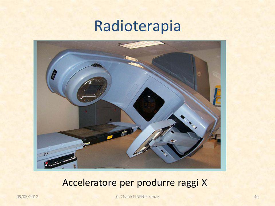 Radioterapia Acceleratore per produrre raggi X 09/05/201240C. Civinini INFN-Firenze