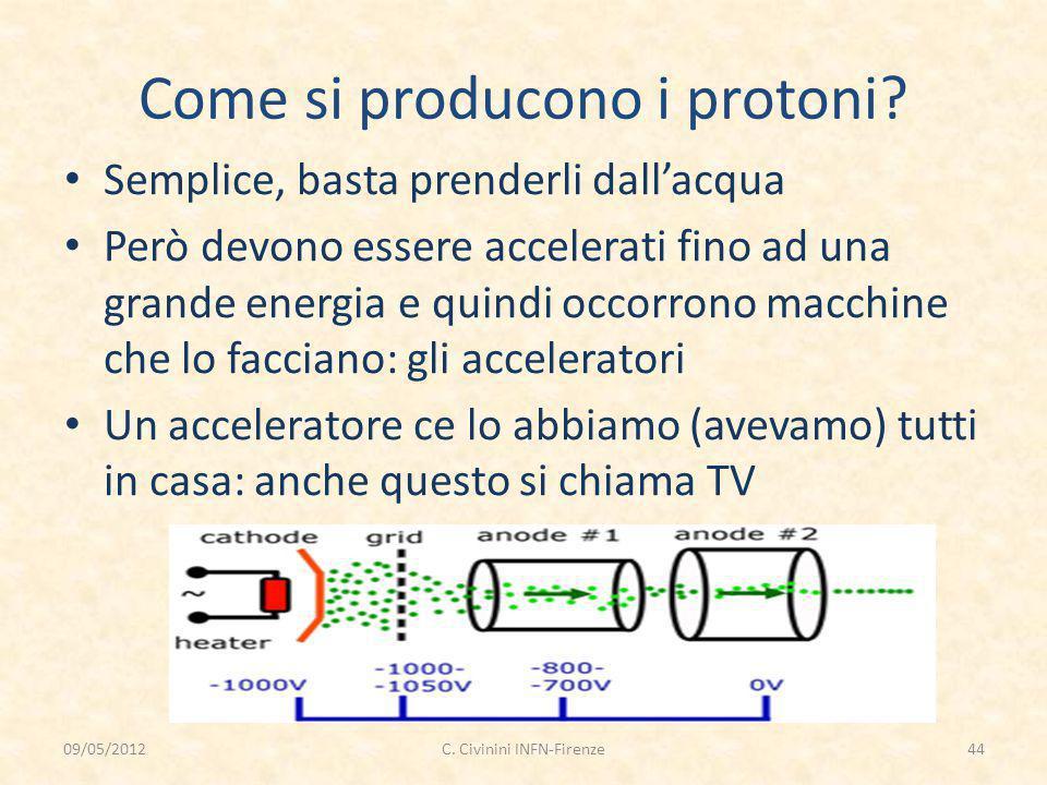 Come si producono i protoni? Semplice, basta prenderli dall'acqua Però devono essere accelerati fino ad una grande energia e quindi occorrono macchine