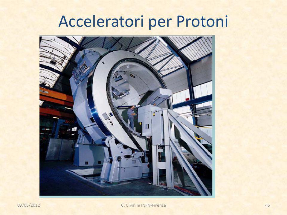 Acceleratori per Protoni 09/05/201246C. Civinini INFN-Firenze