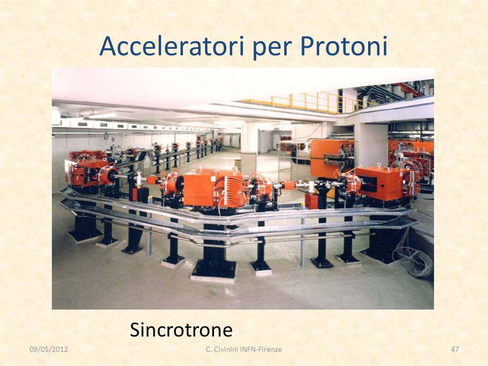 Acceleratori per Protoni Sincrotrone 09/05/201247C. Civinini INFN-Firenze