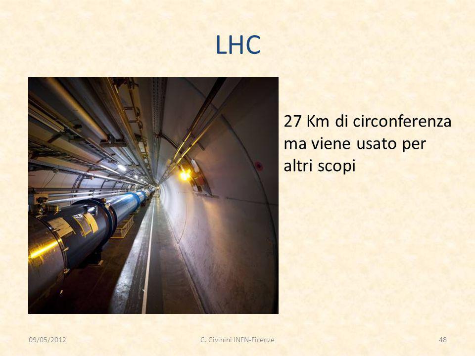 LHC 27 Km di circonferenza ma viene usato per altri scopi 09/05/201248C. Civinini INFN-Firenze