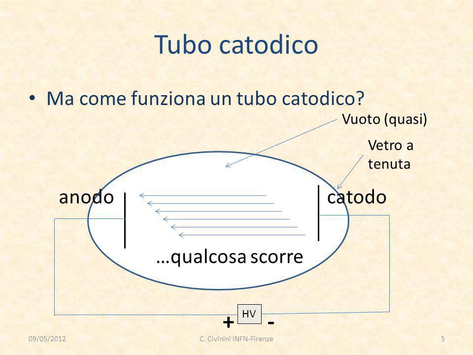 Tubo catodico Ma come funziona un tubo catodico? Vuoto (quasi) Vetro a tenuta HV +- anodocatodo …qualcosa scorre 09/05/20125C. Civinini INFN-Firenze