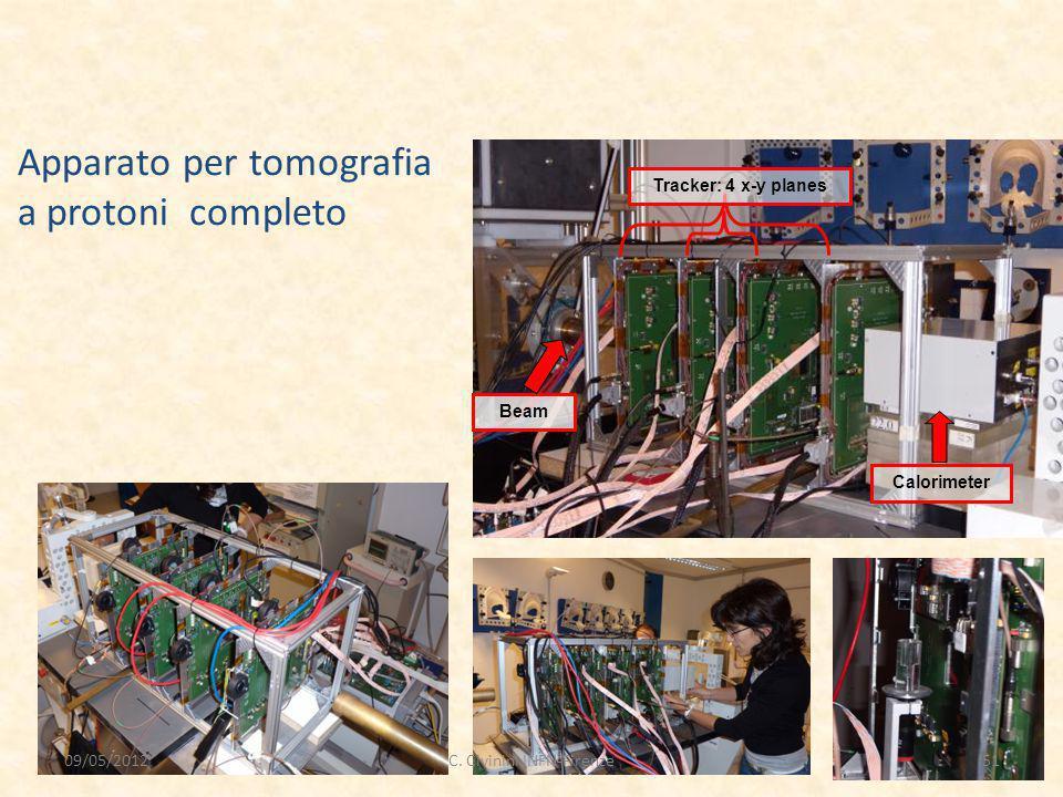 Apparato per tomografia a protoni completo Calorimeter Tracker: 4 x-y planes Beam 09/05/201251C. Civinini INFN-Firenze