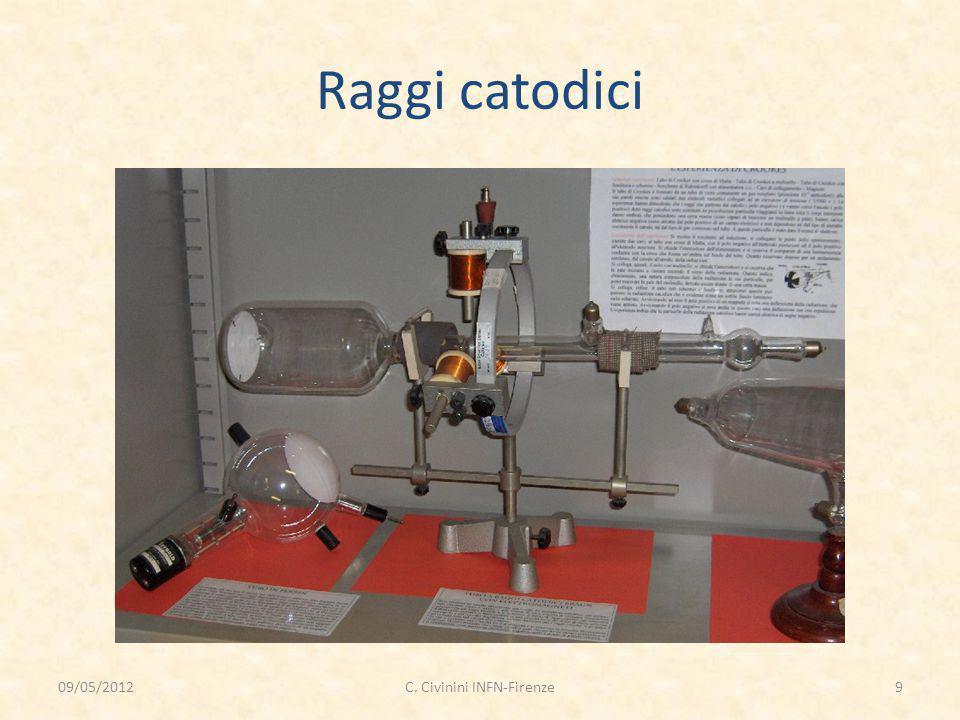 Raggi catodici 09/05/20129C. Civinini INFN-Firenze