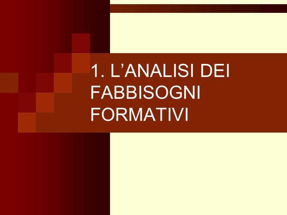 1. L'ANALISI DEI FABBISOGNI FORMATIVI