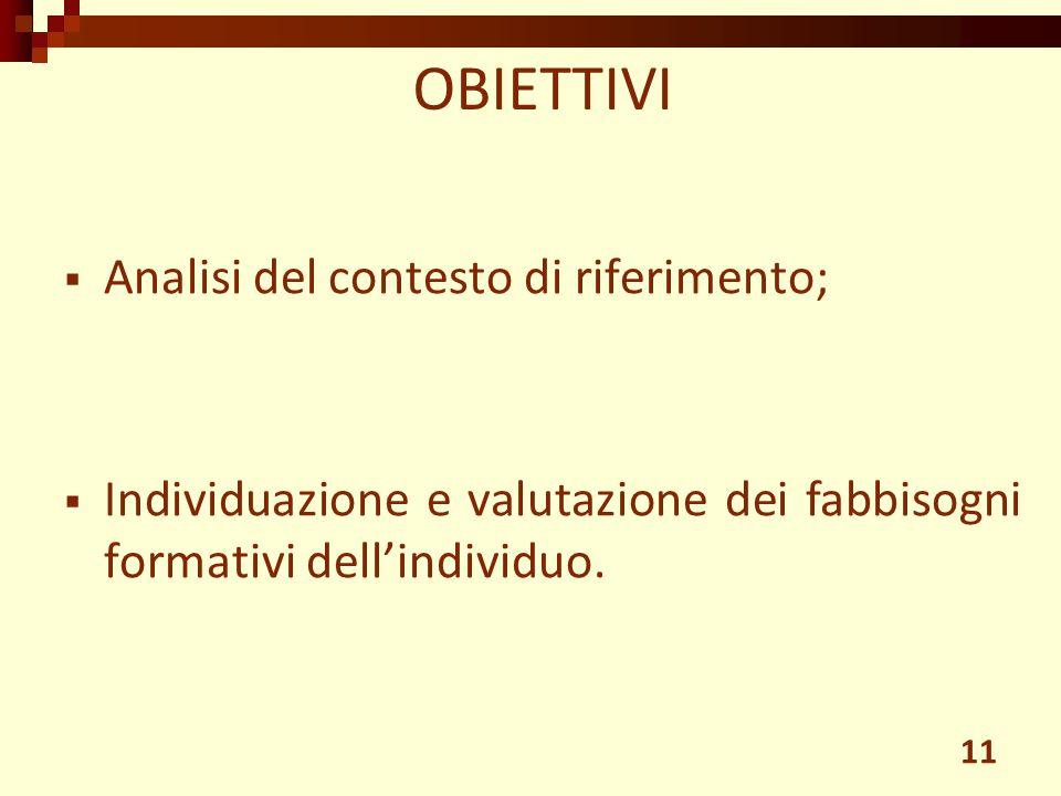 Analisi del contesto di riferimento;  Individuazione e valutazione dei fabbisogni formativi dell'individuo.