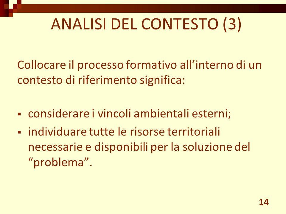 Collocare il processo formativo all'interno di un contesto di riferimento significa:  considerare i vincoli ambientali esterni;  individuare tutte l