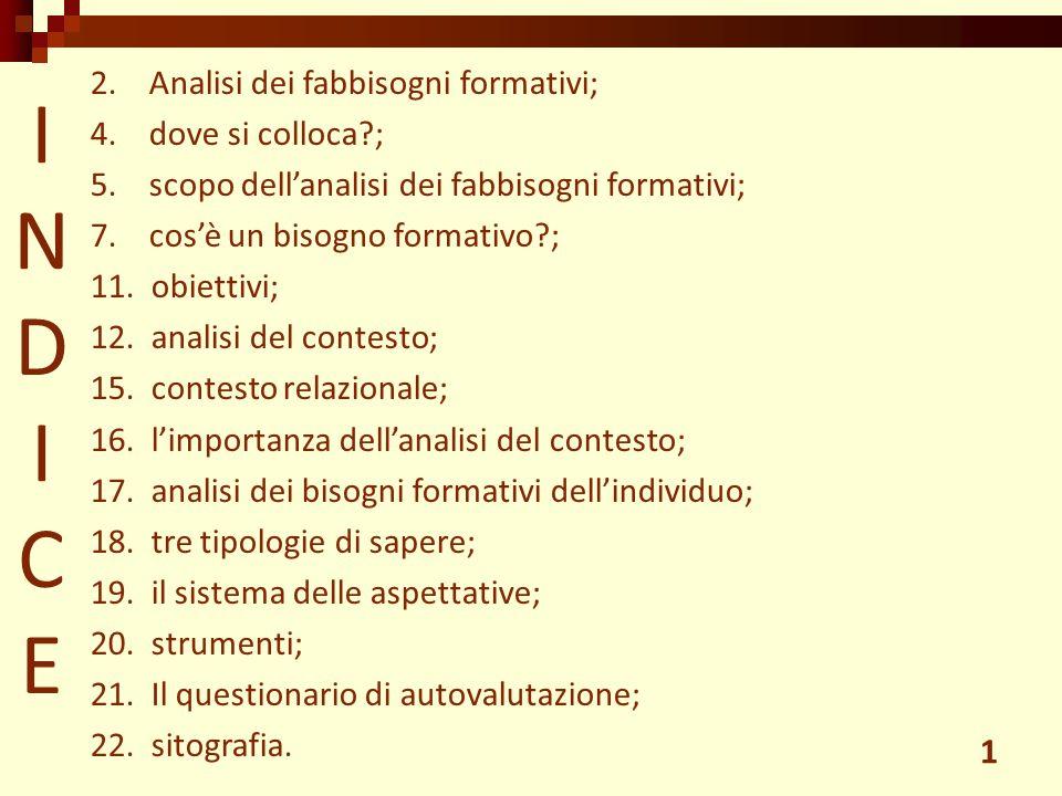 INDICEINDICE 2. Analisi dei fabbisogni formativi; 4. dove si colloca?; 5. scopo dell'analisi dei fabbisogni formativi; 7. cos'è un bisogno formativo?;