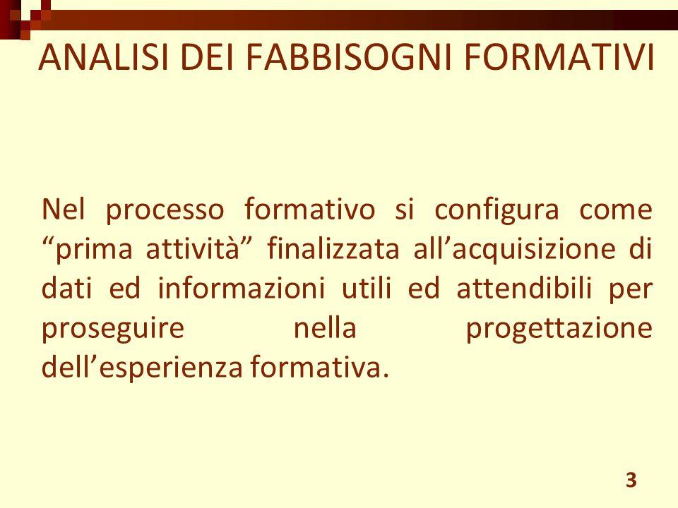 Nel processo formativo si configura come prima attività finalizzata all'acquisizione di dati ed informazioni utili ed attendibili per proseguire nella progettazione dell'esperienza formativa.