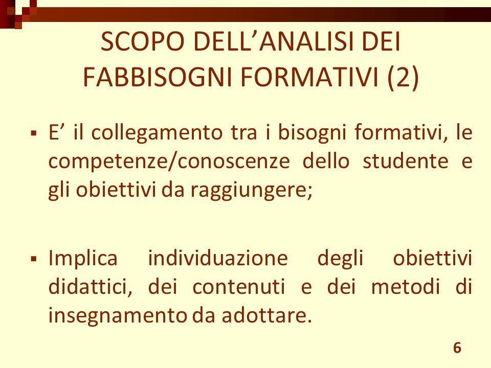  E' il collegamento tra i bisogni formativi, le competenze/conoscenze dello studente e gli obiettivi da raggiungere;  Implica individuazione degli o