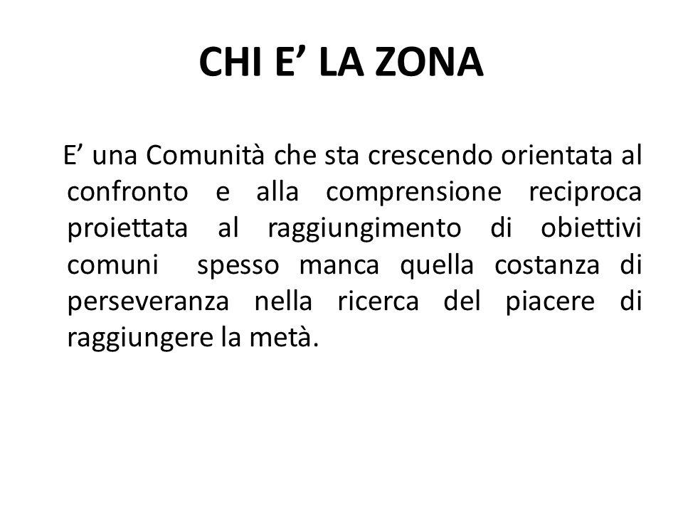 CHI E' LA ZONA E' una Comunità che sta crescendo orientata al confronto e alla comprensione reciproca proiettata al raggiungimento di obiettivi comuni