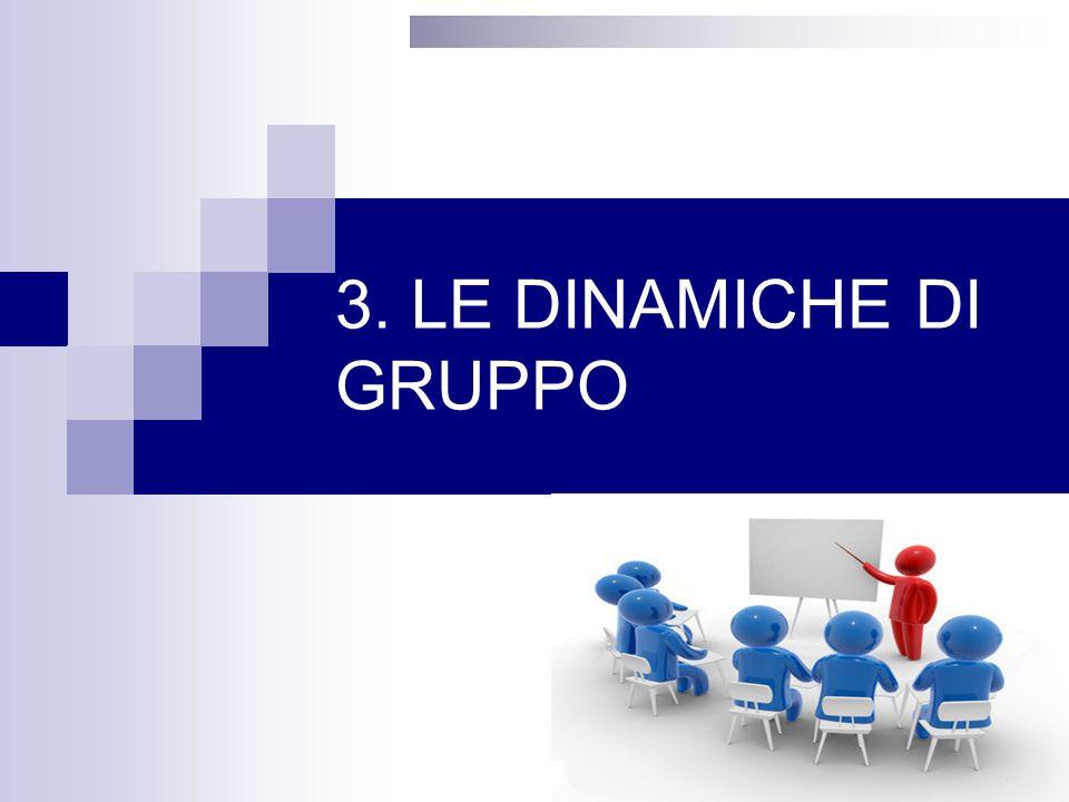 INDICEINDICE 2.Che cos'è un gruppo; 3. il gruppo si caratterizza per; 4.