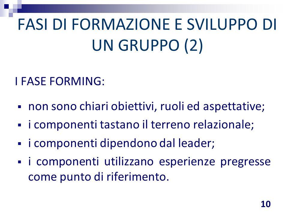 FASI DI FORMAZIONE E SVILUPPO DI UN GRUPPO (2)  non sono chiari obiettivi, ruoli ed aspettative;  i componenti tastano il terreno relazionale;  i c