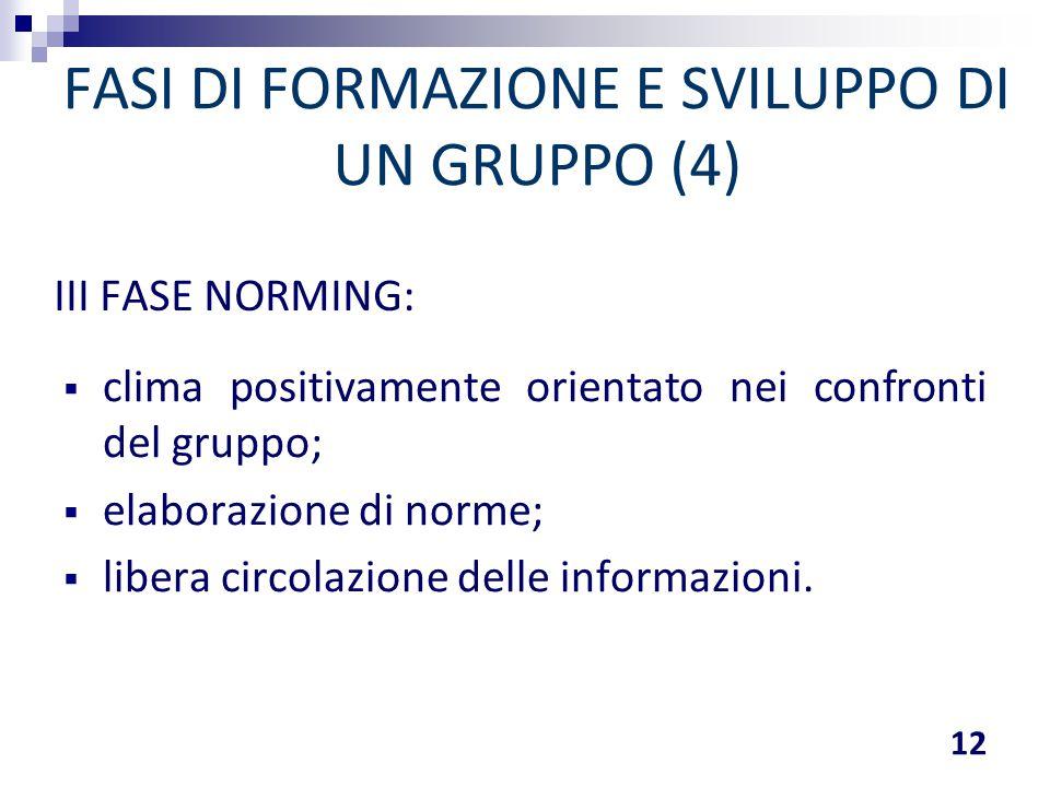 FASI DI FORMAZIONE E SVILUPPO DI UN GRUPPO (4)  clima positivamente orientato nei confronti del gruppo;  elaborazione di norme;  libera circolazion