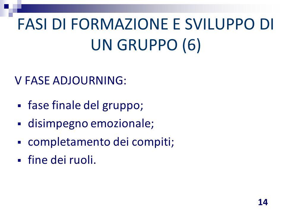 FASI DI FORMAZIONE E SVILUPPO DI UN GRUPPO (6)  fase finale del gruppo;  disimpegno emozionale;  completamento dei compiti;  fine dei ruoli. 14 V