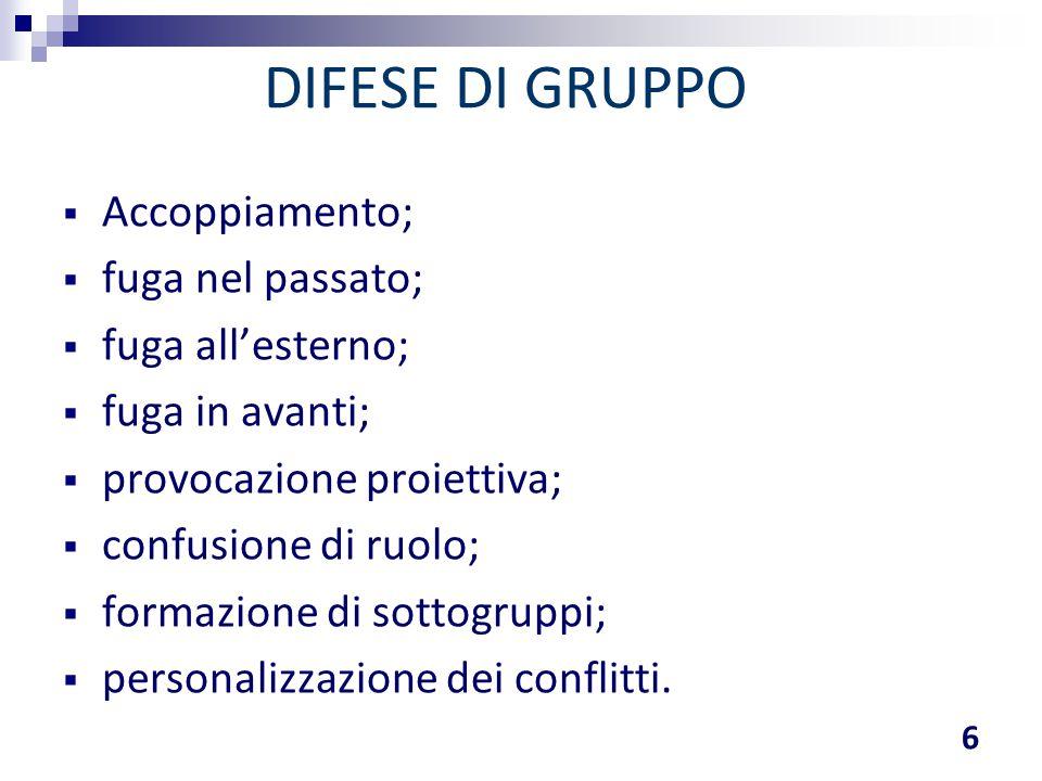 DIFESE DI GRUPPO 6  Accoppiamento;  fuga nel passato;  fuga all'esterno;  fuga in avanti;  provocazione proiettiva;  confusione di ruolo;  form