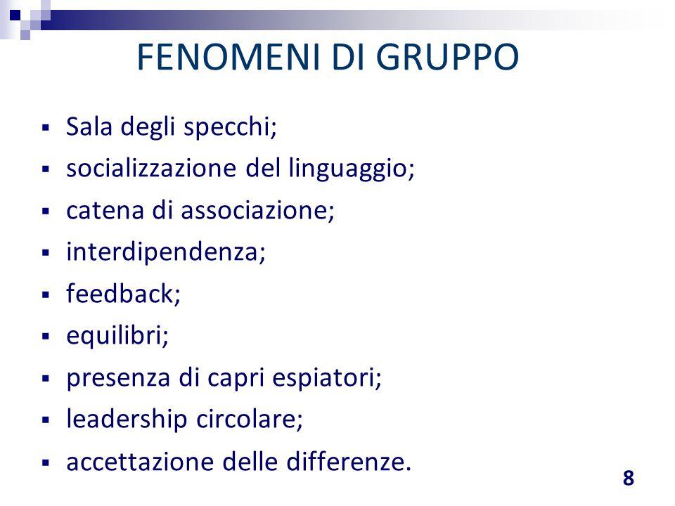 FENOMENI DI GRUPPO 8  Sala degli specchi;  socializzazione del linguaggio;  catena di associazione;  interdipendenza;  feedback;  equilibri;  p