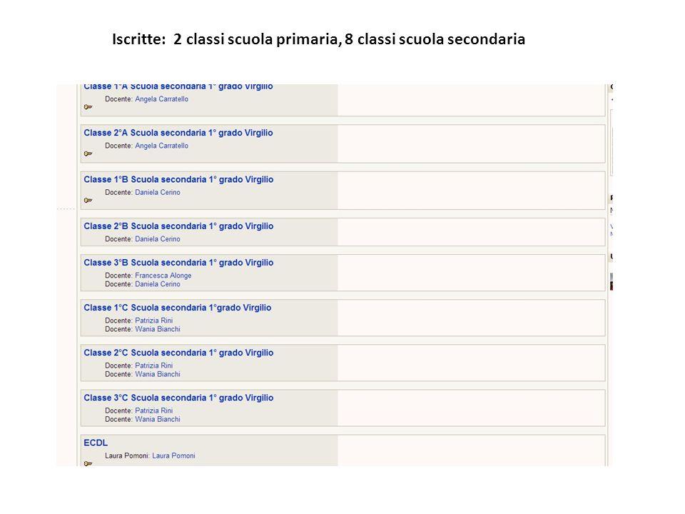 Iscritte: 2 classi scuola primaria, 8 classi scuola secondaria