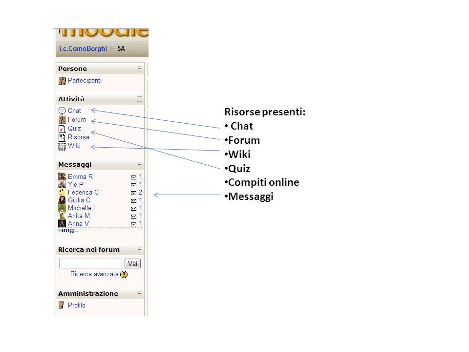 Risorse presenti: Chat Forum Wiki Quiz Compiti online Messaggi