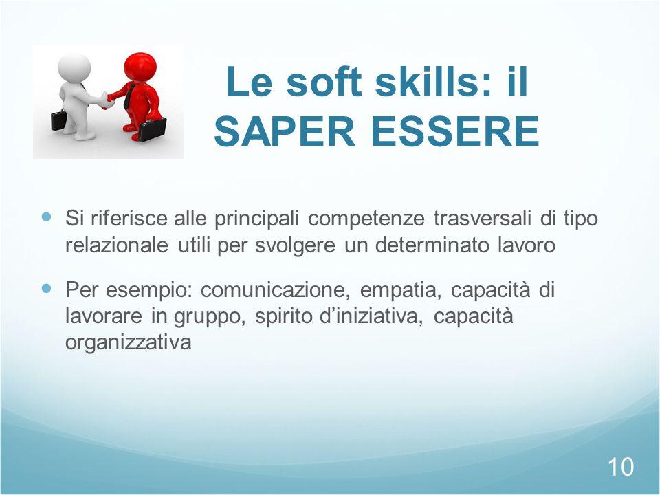 Le soft skills: il SAPER ESSERE Si riferisce alle principali competenze trasversali di tipo relazionale utili per svolgere un determinato lavoro Per e