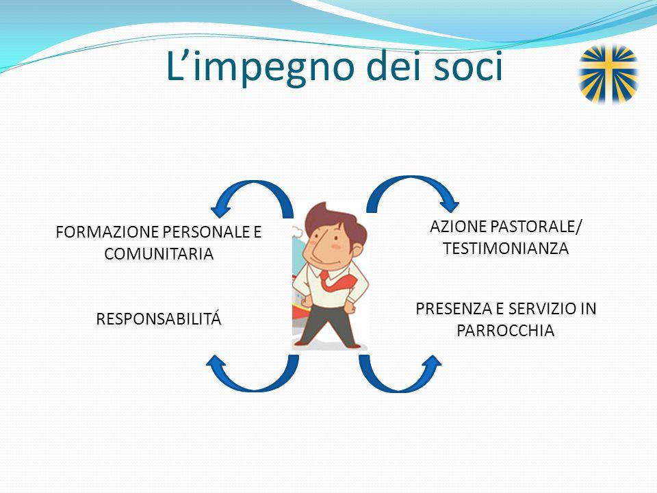 L'impegno dei soci FORMAZIONE PERSONALE E COMUNITARIA AZIONE PASTORALE/ TESTIMONIANZA RESPONSABILITÁ PRESENZA E SERVIZIO IN PARROCCHIA