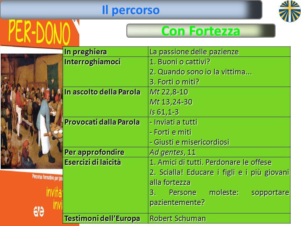 Con Fortezza Il percorso In preghiera La passione delle pazienze Interroghiamoci 1.