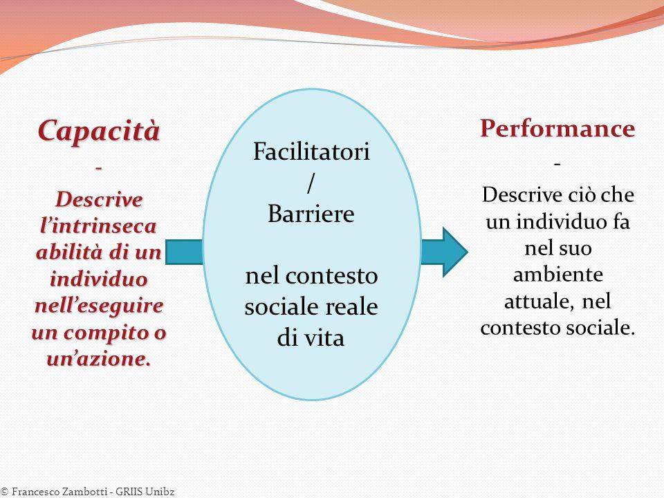 Capacità- Descrive l'intrinseca abilità di un individuo nell'eseguire un compito o un'azione. © Francesco Zambotti - GRIIS Unibz Facilitatori / Barrie