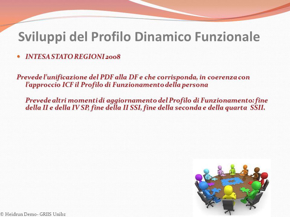 Sviluppi del Profilo Dinamico Funzionale INTESA STATO REGIONI 2008 INTESA STATO REGIONI 2008 Prevede l'unificazione del PDF alla DF e che corrisponda,