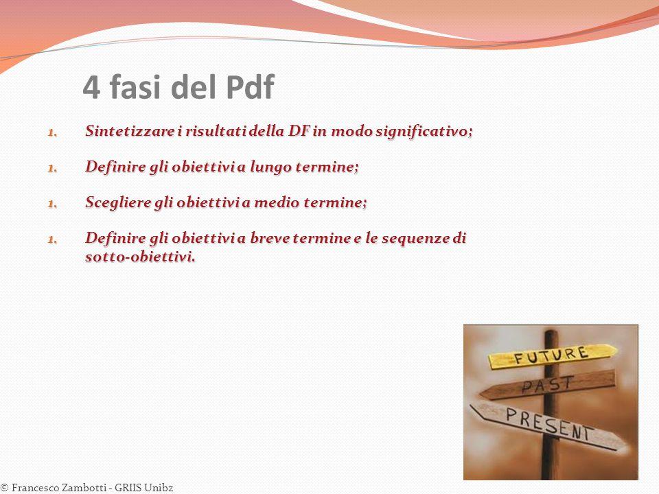 4 fasi del Pdf 1. Sintetizzare i risultati della DF in modo significativo; 1. Definire gli obiettivi a lungo termine; 1. Scegliere gli obiettivi a med