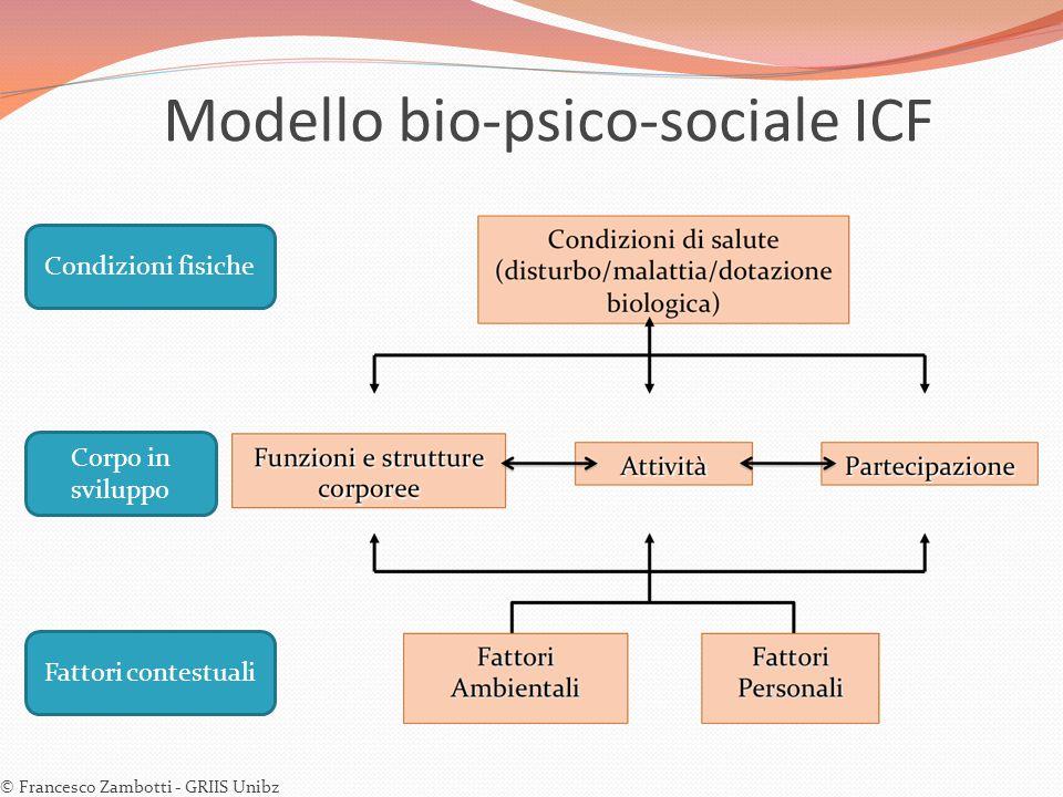 Modello bio-psico-sociale ICF Condizioni fisiche Corpo in sviluppo Fattori contestuali