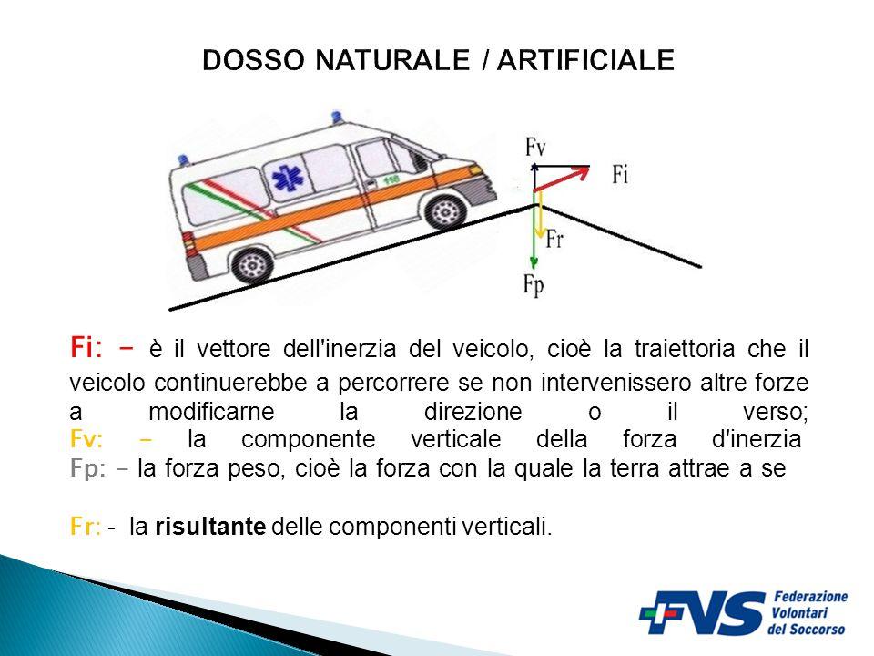 FORMAZIONE GUIDA SICURA DEI VEICOLI PER EMERGENZA SANITARIA2 Fi: - è il vettore dell'inerzia del veicolo, cioè la traiettoria che il veicolo continuer