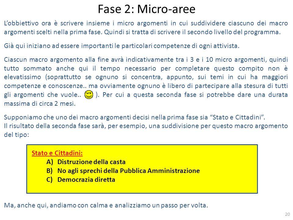 Fase 2: Micro-aree L'obbiettivo ora è scrivere insieme i micro argomenti in cui suddividere ciascuno dei macro argomenti scelti nella prima fase.