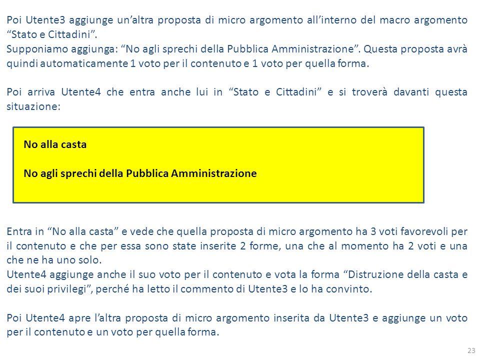 Poi Utente3 aggiunge un'altra proposta di micro argomento all'interno del macro argomento Stato e Cittadini .