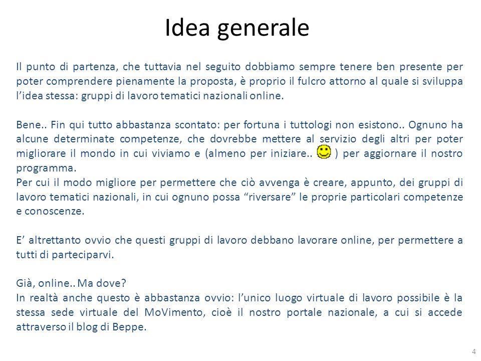 Idea generale 4 Il punto di partenza, che tuttavia nel seguito dobbiamo sempre tenere ben presente per poter comprendere pienamente la proposta, è proprio il fulcro attorno al quale si sviluppa l'idea stessa: gruppi di lavoro tematici nazionali online.