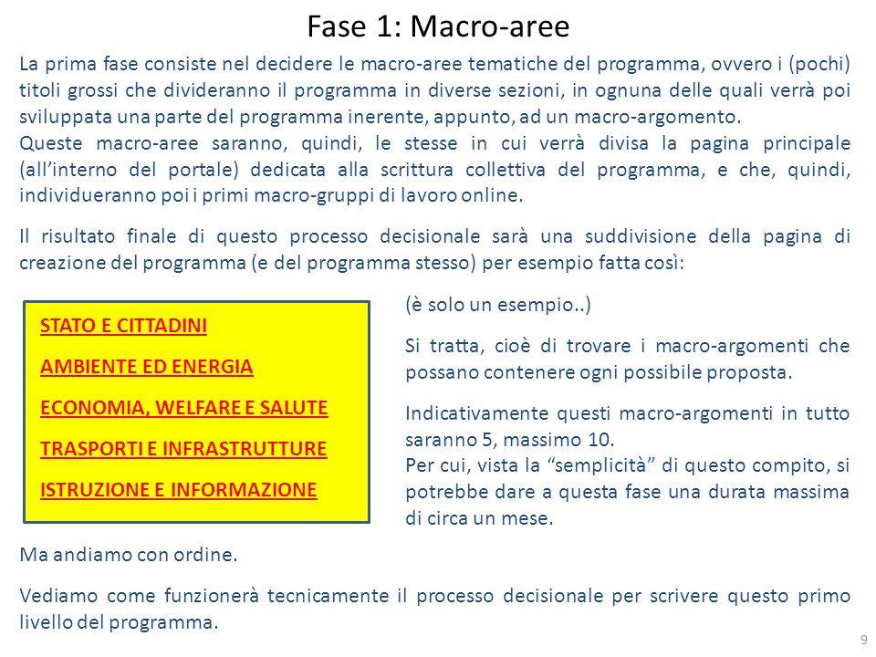 Fase 1: Macro-aree La prima fase consiste nel decidere le macro-aree tematiche del programma, ovvero i (pochi) titoli grossi che divideranno il programma in diverse sezioni, in ognuna delle quali verrà poi sviluppata una parte del programma inerente, appunto, ad un macro-argomento.